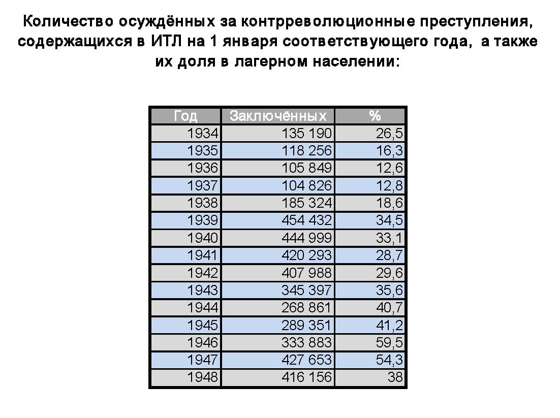 q7091-4454756